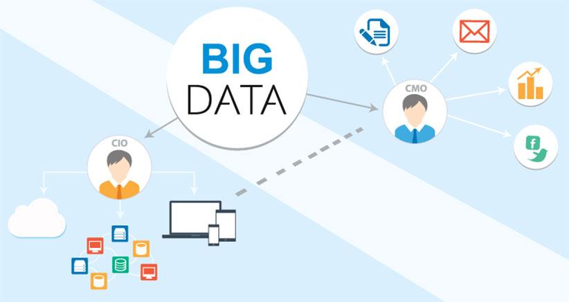 کلان داده - Big Data
